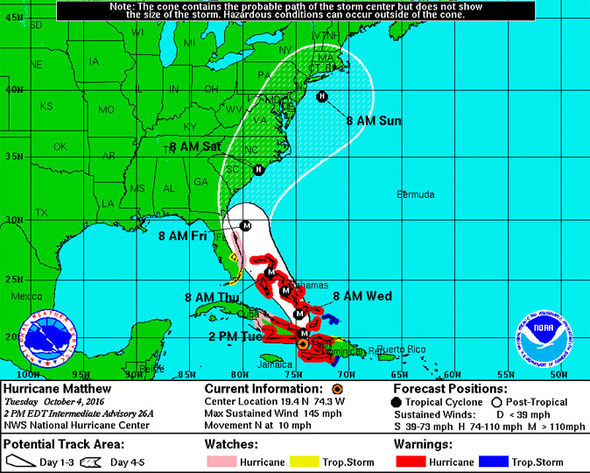 hurricane-matthew-path-674077
