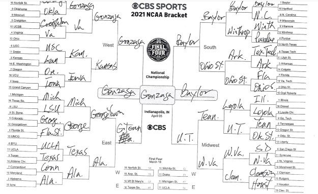 Pay no attention to my FULL bracket, or to the man behind the curtain!