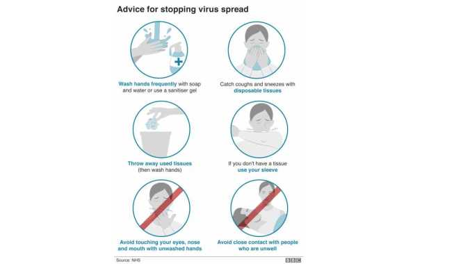 Advice bbc stop virus spread