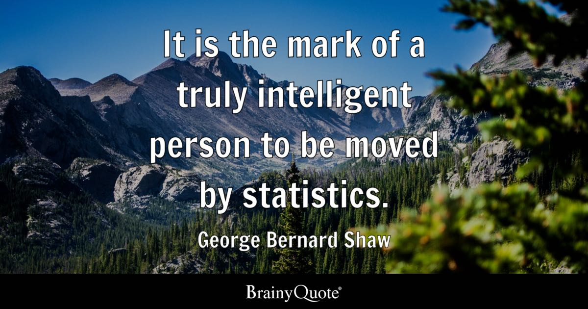 Zora Neale Hurston Quotes Wallpaper George Bernard Shaw It Is The Mark Of A Truly Intelligent
