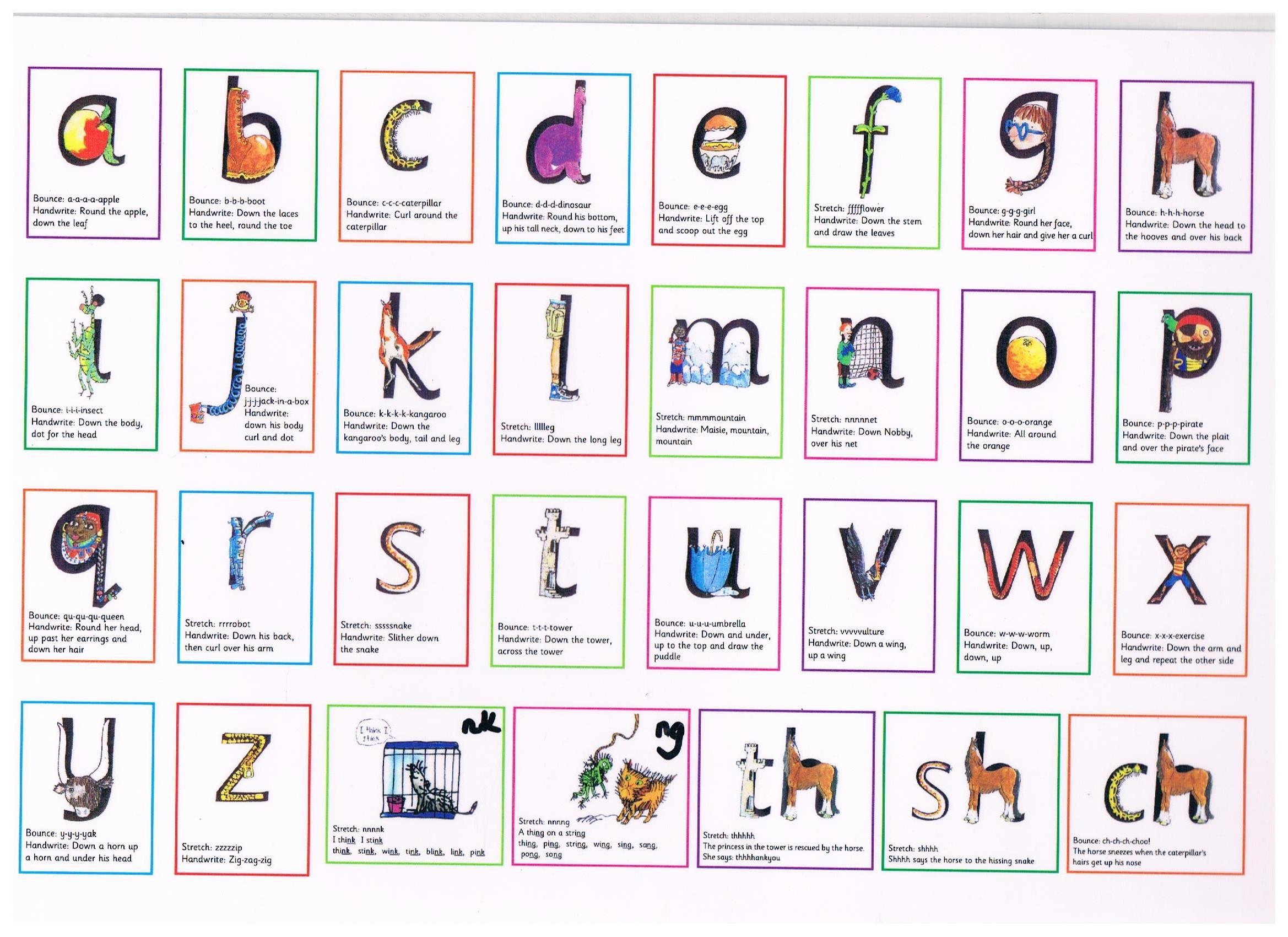 Read Write Inc Bramley Sunnyside Infant School