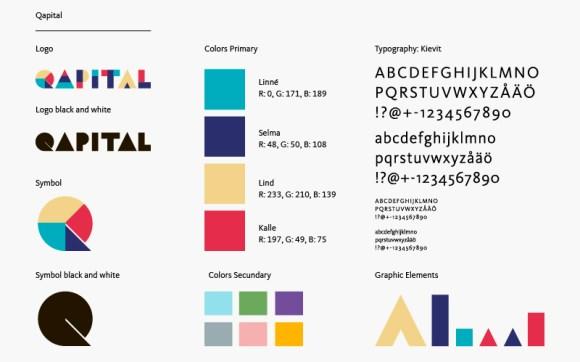 samples of co branding manuals
