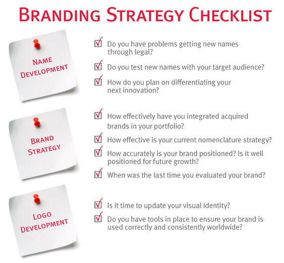What Is Your Branding Strategy? - branding strategy