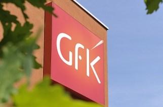 Cresce o número de clientes de medição de audiência da GfK