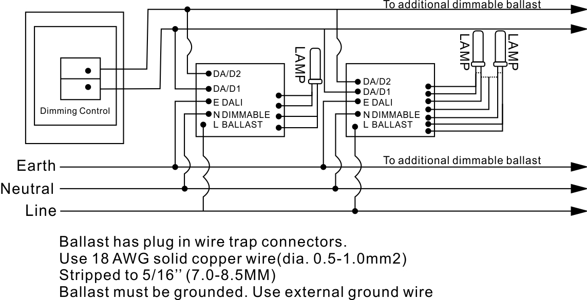 Tridonic Dimmable Ballast Wiring Diagram - Wiring Solutions