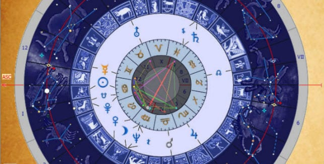 What Judaism Says About Astrology Part 1 - Israel News