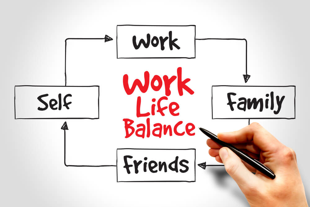 Work-Life Balance Tips for Small Business Owners Breakout Capital