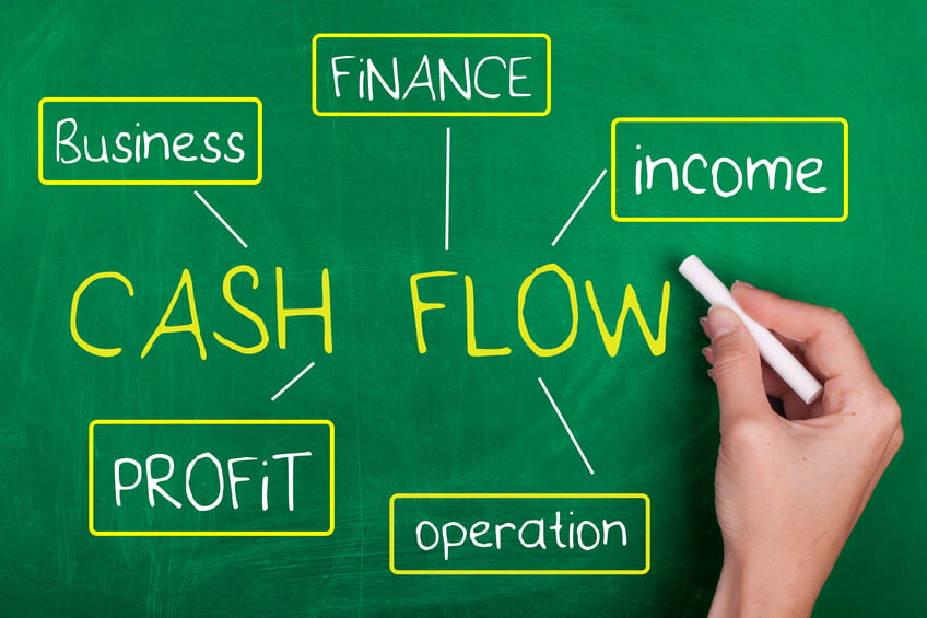 Understanding Small Business Cash Flow 5 Tips for Better Cash - cash flow business