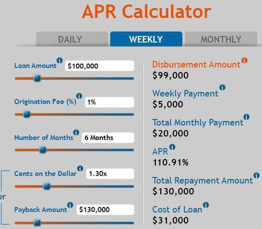 APR Calculator \u2022 Breakout Capital