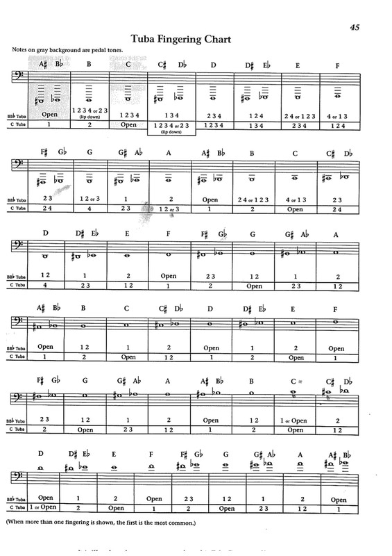 Tuba trill chart