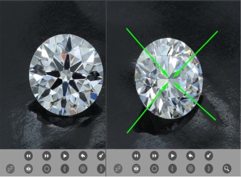 Diamond Clarity Scale Chart - The Ultimate Guide