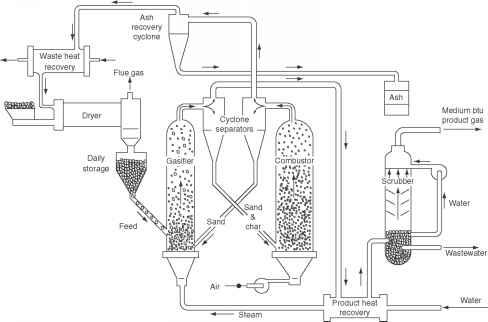 engine wiring diagram mr2 87