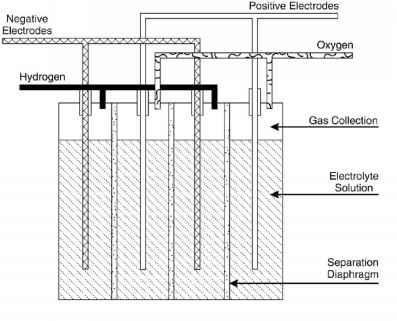 HHO GENERATOR ELECTROLYZER HTML - Auto Electrical Wiring Diagram