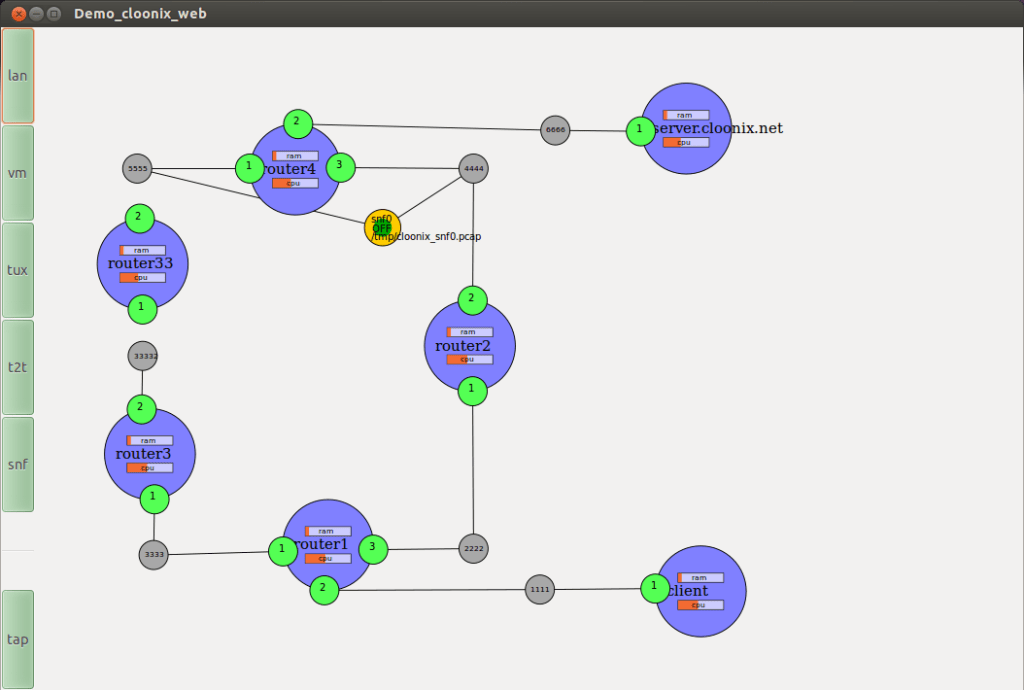 cloonix network simulator graph application window