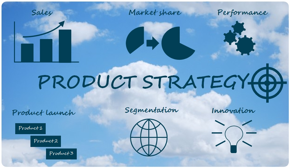 Product offer strategy - Brickstrategy