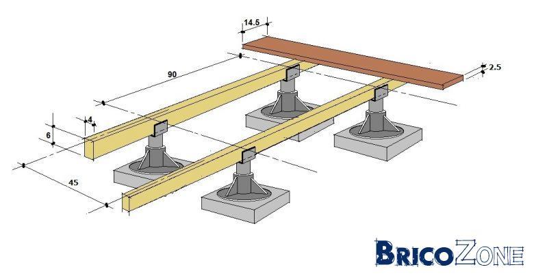 Question entraxe et espacement plots pour terrasse bois - Epaisseur Lambourde Terrasse Bois