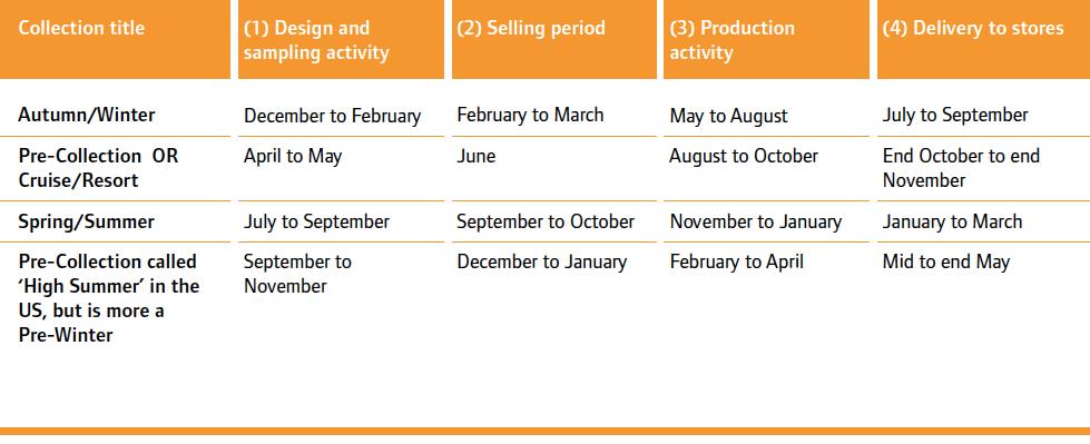 "Custom Calendar Generator Calendar Generator Time And Date Search Results For ""seasons Calendar To Make"" – Calendar 2015"
