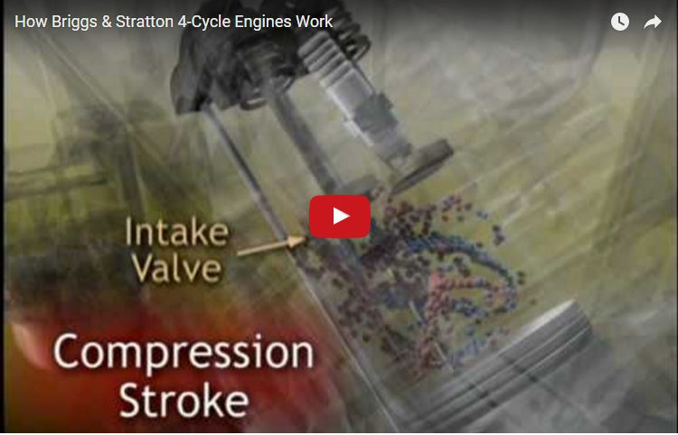 How a 4-Cycle Engine Works Briggs  Stratton