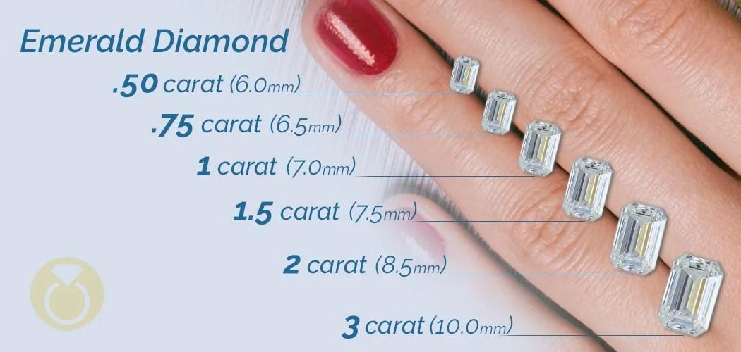 diamond size chart actual size - Selomdigitalsite