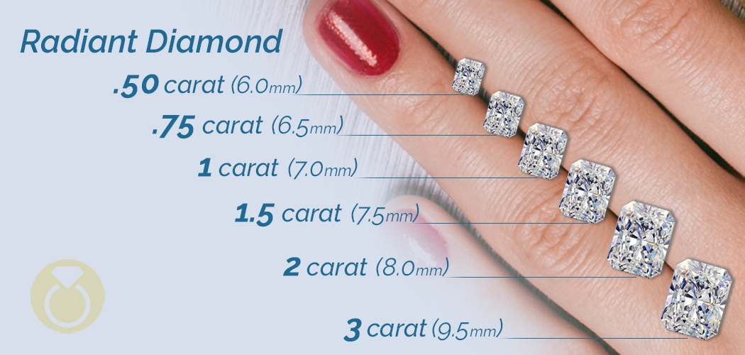 Radiant Cut Diamond Size Chart (Carat Weight to MM Size)