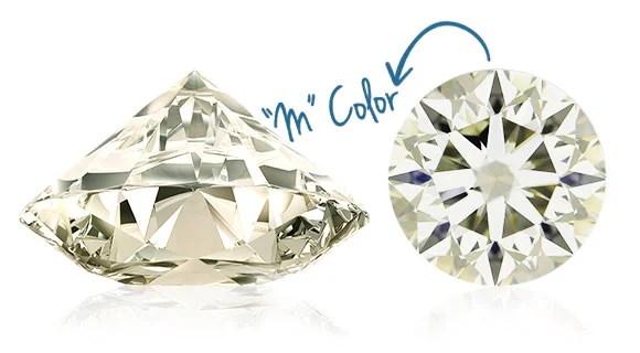 Diamond Color Chart, Learn the Color Grade Scale