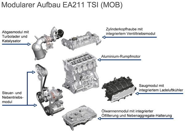EA211 12TSI engine? - Skoda Rapid - Spaceback - BRISKODA