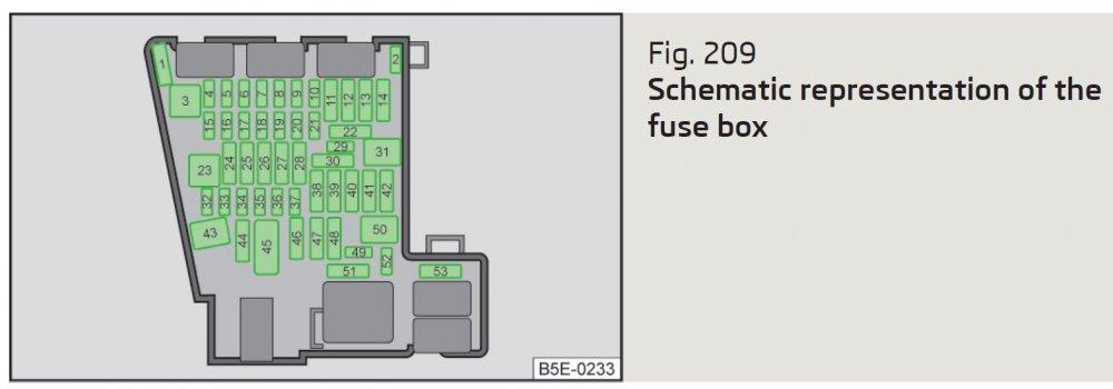 Which fuse for ac condenser fan?? - Skoda Octavia Mk III (2013