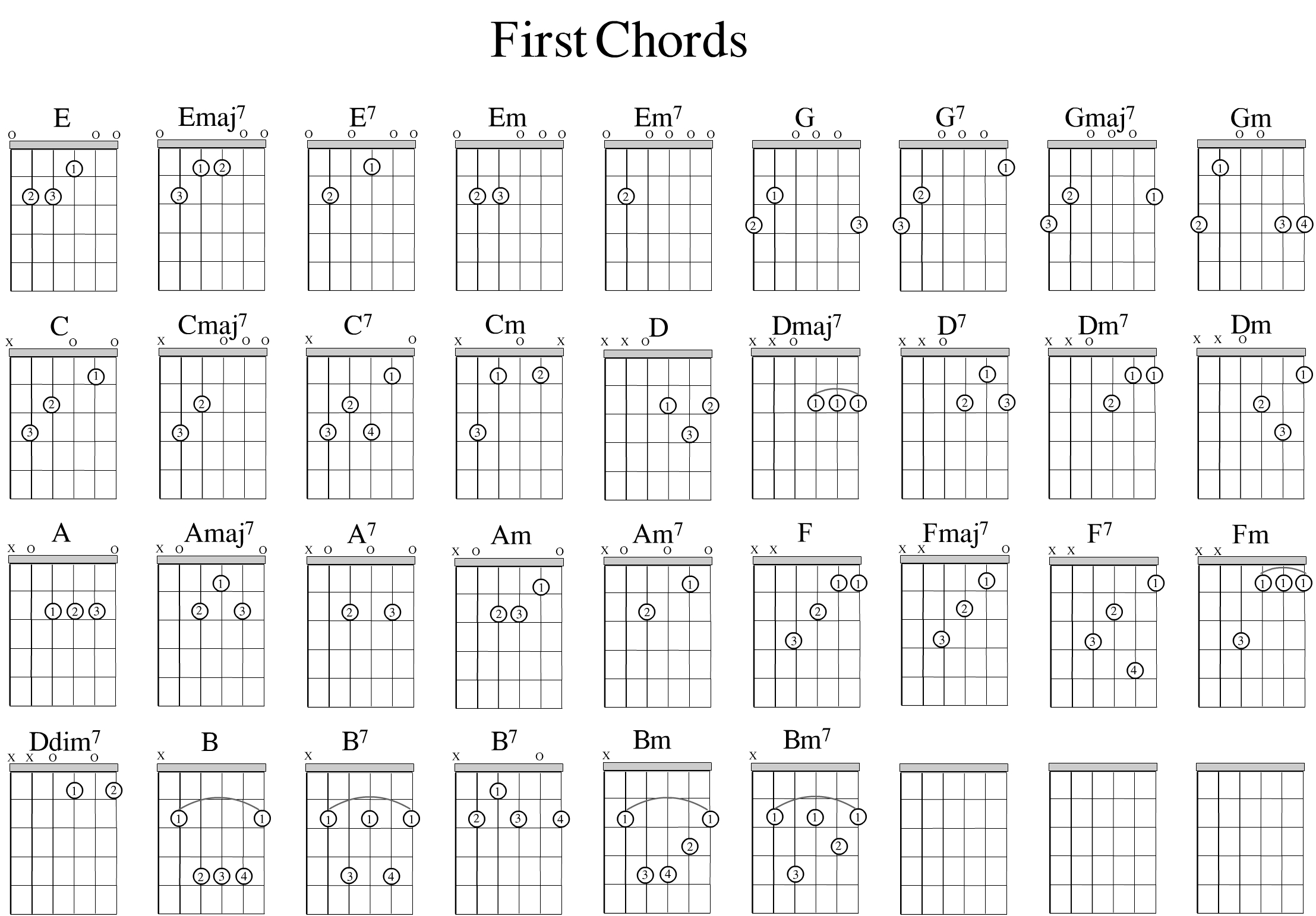 Guitar bar chords chart printable image collections guitar capo chord conversion chart image collections chart example ideas bar chords chart guitar gallery guitar chords hexwebz Images