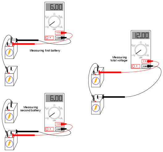 voltages and sizes of batteries in a series or parallel circuit
