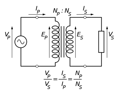 basic electric transformers diagram