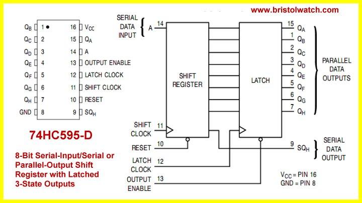 Interfacing Raspberry Pi 74HC595 Serial Shift Register