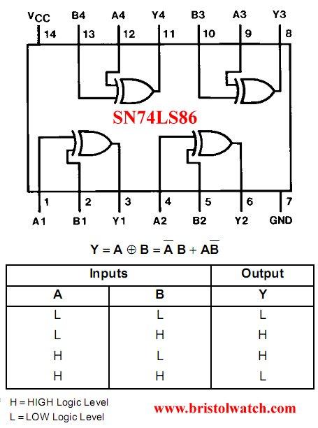 Brief Tutorial of XOR and XNOR Logic Gates