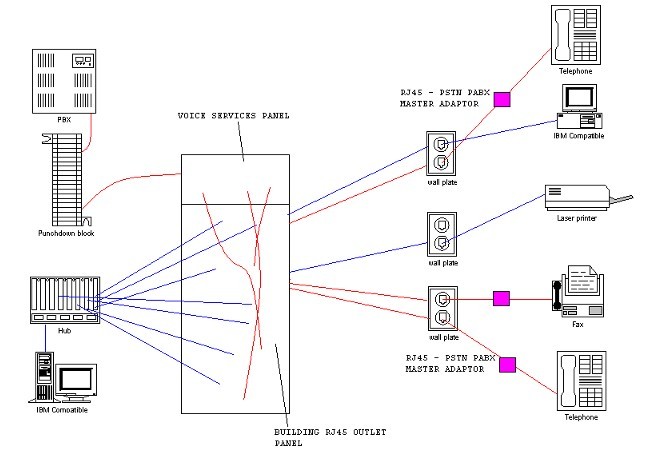 Telephone Rj45 Wiring Diagram Wiring Diagram