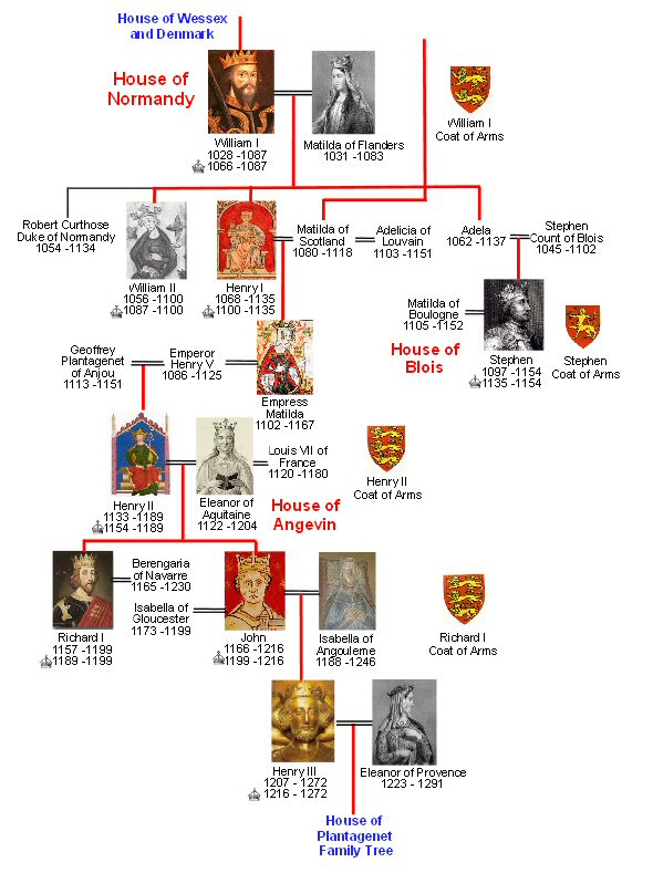 House of Normandy Family Tree Britroyals