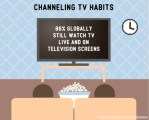 Ipsos: live TV still king for content