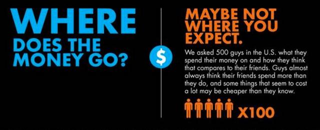 infographic-money