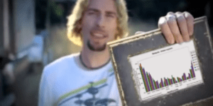 This Stupid Internet Video Of Nickelback Is Short And Dumb But I Legit Shed Tears Crying From Laughing At It
