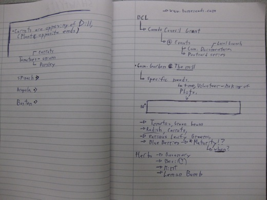 Stan's notes