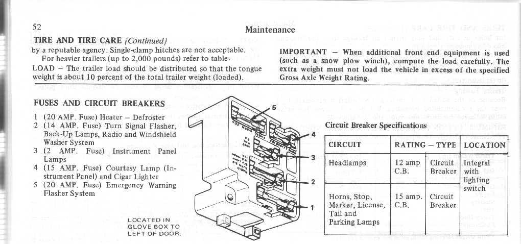 Early Bronco Fuse Box Diagram Wiring Schematic Diagram