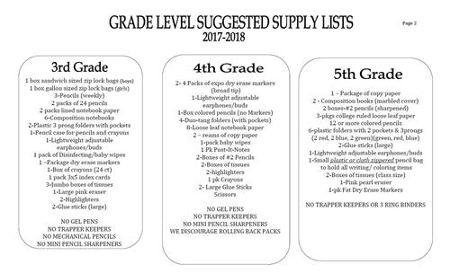 Suggested School Supplies / 3rd Grade - 5th Grade - printable office supply list