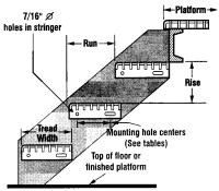 Typical Stringer Detail - Stair Tread Design Details - Bar ...