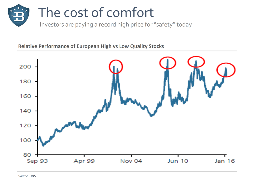 The Cost of Comfort 1