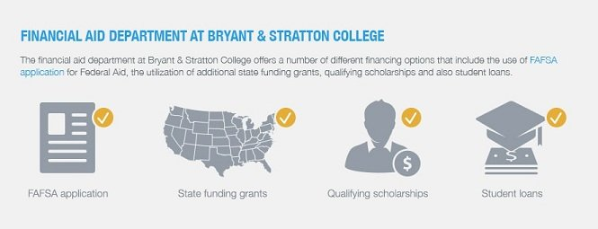 Applying for Financial Aid | Bryant & Stratton College