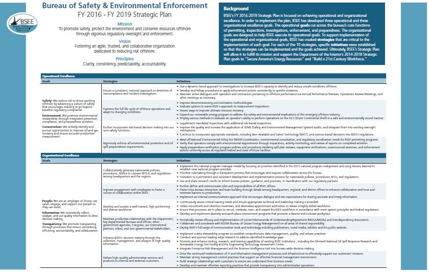 Strategic Plan Bureau of Safety and Environmental Enforcement - strategic plan