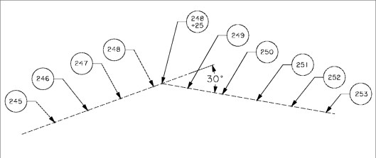 Diverging Routes with Stations