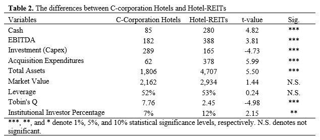 Hotels » Boston Hospitality Review Boston University