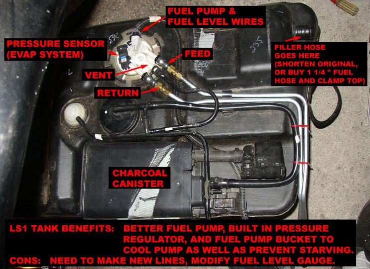 LS1 fuel tank (Plastic 99-02 style) - Third Generation F-Body