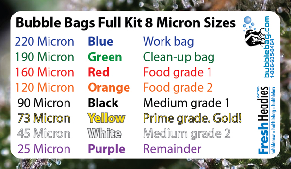 BubbleBag - Instructions for our Products