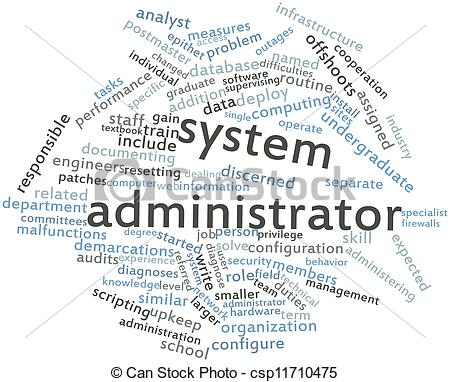 Job Description For Server Administrator  Case Study Motivation