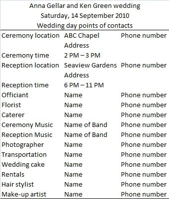 Timeline Sample Wedding Day Timeline - Vendor List Wedding Day - sample budget timeline